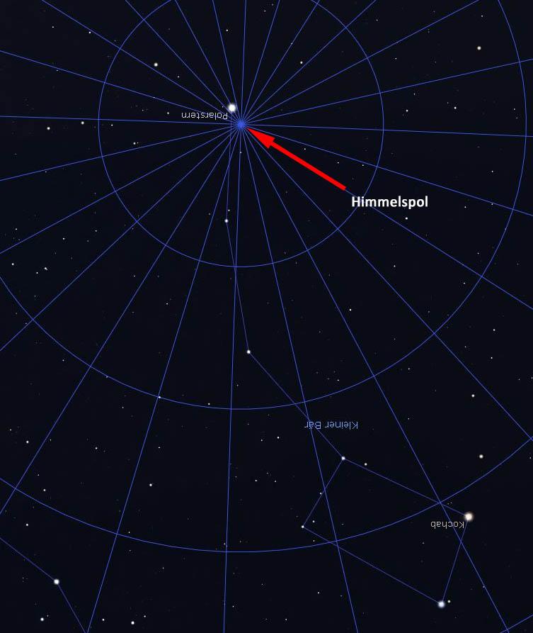 Umgekehrtes Bild im Polsucher. Auffinden des Himmelspols über die Verbindungslinie Kochab–Polarstern. Stellarium Screenshot