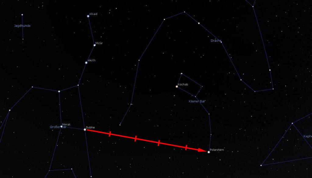 Auffinden des Polarsterns mit Hilfe des Großen Bären durch Verlängern der Linie Merak und Dubhe. Stellarium Screenshot